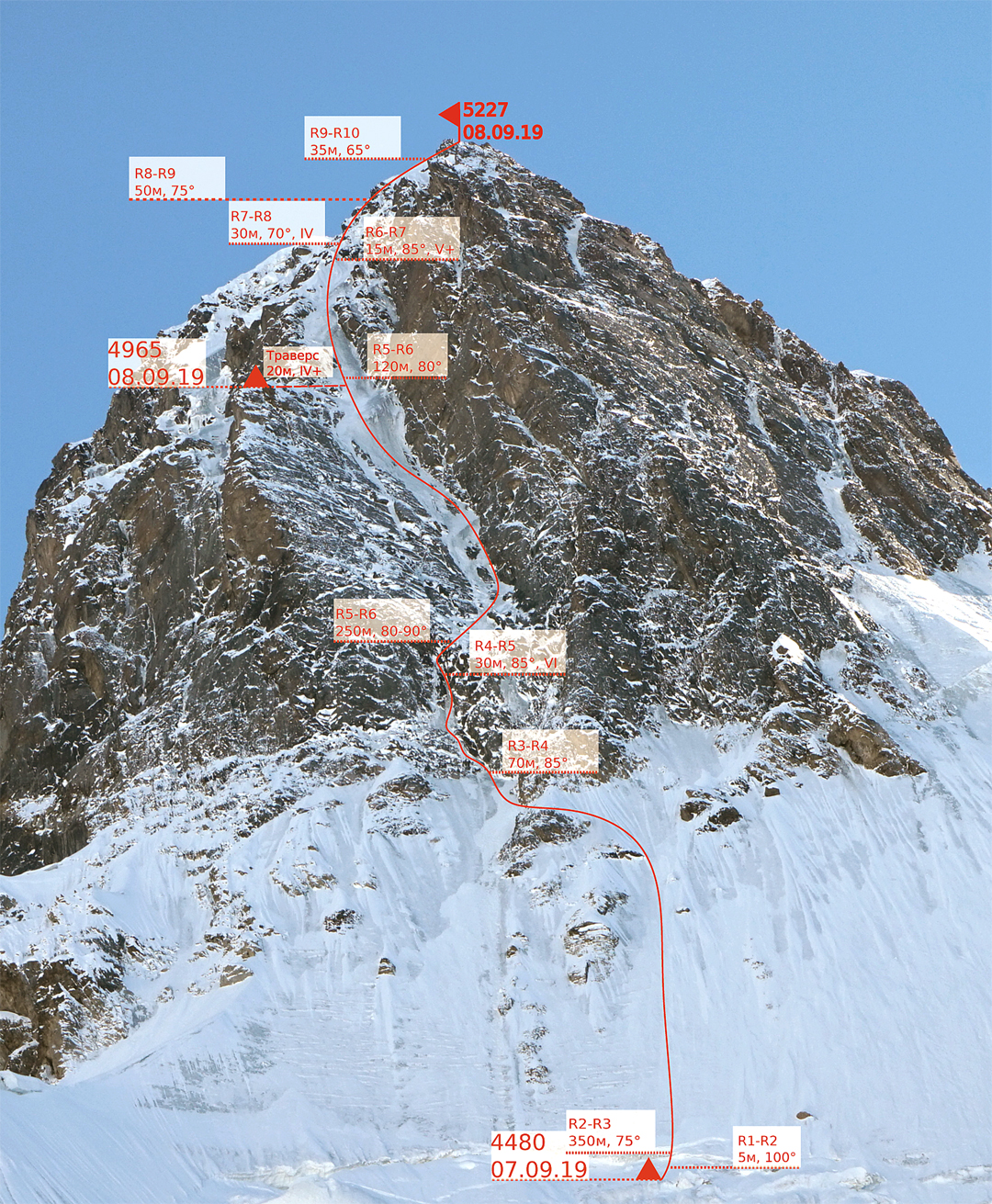 Topo of the headwall on the northeast face of Sauk Dzhaylyau Central. The rock buttresses to the left and right of this line had been climbed previously.