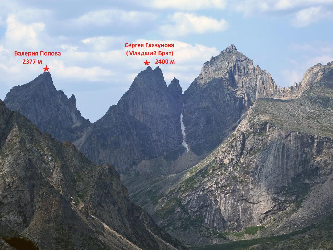 Pik Valeri Popov (2,377m) and Sergey Glazunov Peak (Pik 2,400m) from the southeast.