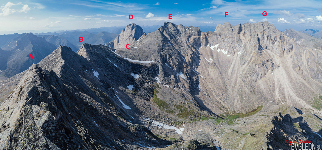 Looking northwest from Krasavic to (A) Medikov, (B) Tatyana [the apparent summit between the two was not visited during the traverse], (C) Prazdnichnyj Pass, (D) Mechta, (E) Chudovishche, (F) Maksa Fraya, and (G) Bushueva.