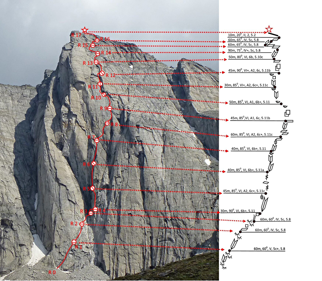 The route Cascade on the main west face of Pik Kart.