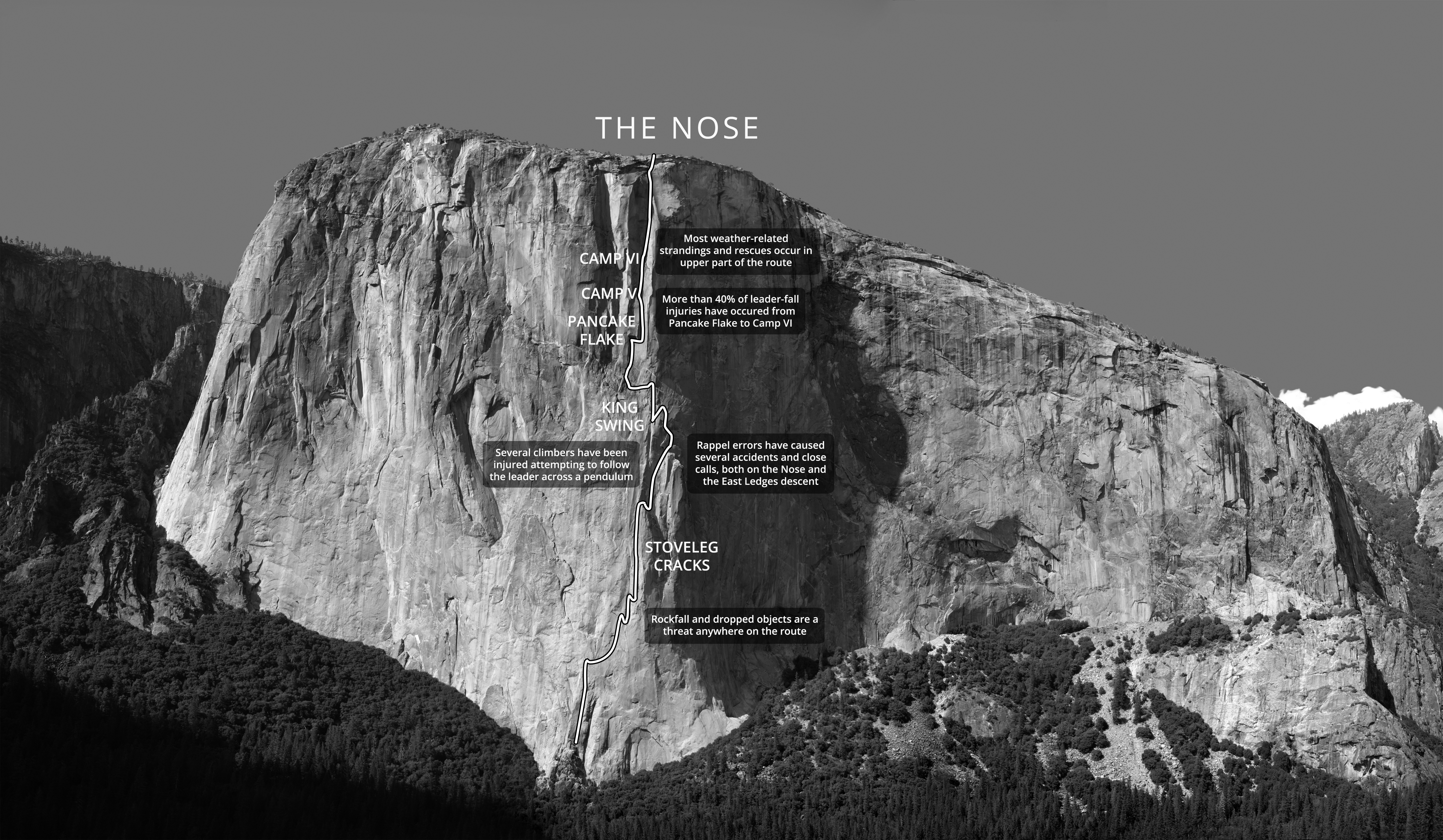 Composite image of El Capitan.