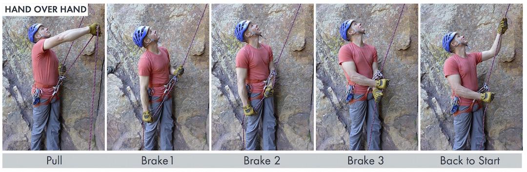The hand-over-hand top-rope belay technique.