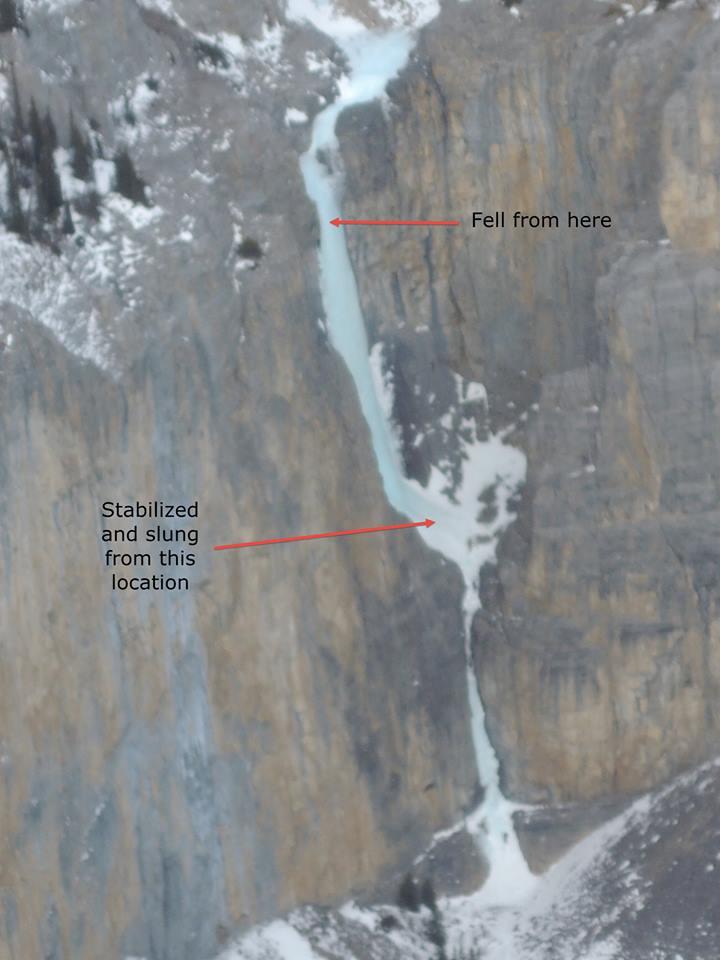 Diagram of accident scene on Kemosabe ice climb, Waiparous Creek.