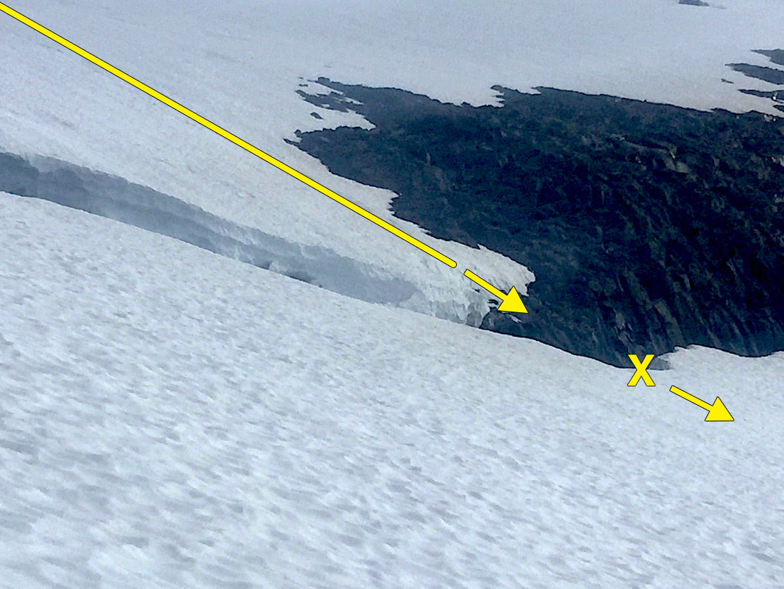 Path of climber's slide toward crevasse, impact site (X) on far side, and continued slide.